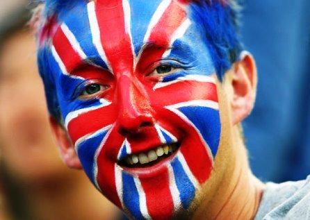 UK Ancestry Visa